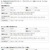 VKI901162에버그린 6cm 125 크라운 낚시용품 일본직수입 청어 울트라 5.5g 썰매